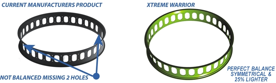 Xtreme Pro Ultra Fat Tire Rims With Cut Outs Comparison
